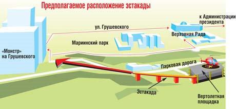 Строительство вертолетной площадки для Януковича в Киеве.