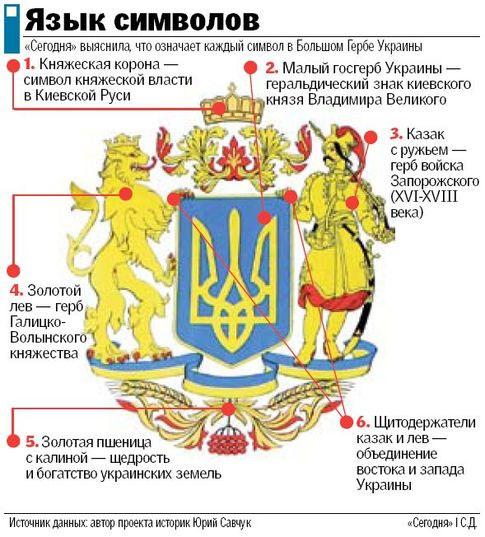 герб україни фото