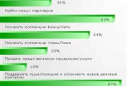 The possible winners of the parliamentary election in Ukraine according to the recent poll