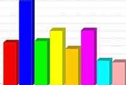 Ukrainian economic experts make stock market prognosis
