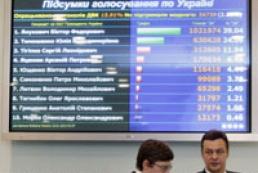 CVU: No grounds for cancellation of election across Ukraine