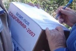 People estimate level of democracy in Ukraine at '3'