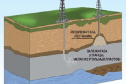 Government, Chevron agree on shale gas extraction