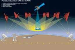 EU to finance satellite navigation system in Ukraine
