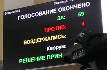 Харьковский горсовет признал Россию агрессором