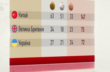Украинские паралимпийцы завоевали еще 11 медалей