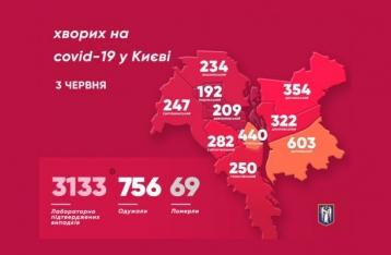 В Киеве число заболевших COVID-19 увеличилось на 62 человека