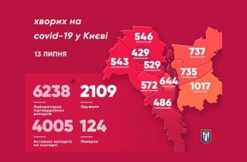 Коронавирус подтвердили ещё у 56 киевлян