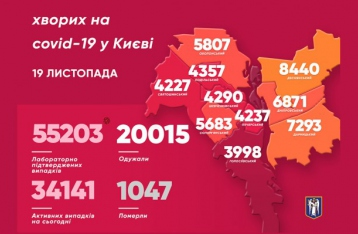 В Киеве за сутки госпитализировали 107 больных COVID-19, 34 человека умерли