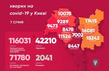 В Киеве коронавирусом заболел ещё 731 человек