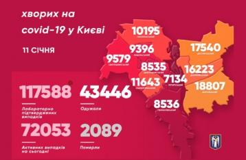 В Киеве за сутки коронавирусом заболел 371 человек