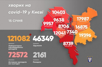 В Киеве за сутки коронавирус обнаружили ещё у 896 человек