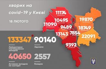 В Киеве за сутки обнаружили 513 новых случаев COVID-19